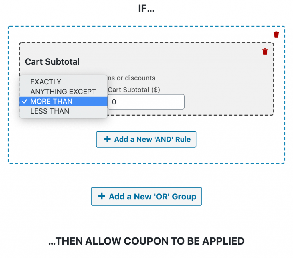 Selecting the 'MORE THAN' cart subtotal condition.