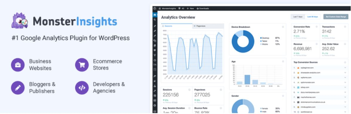 MonsterInsights is one of the best WooCommerce plugins to increase sales, as it provides you with valuable information about the performance of your site.